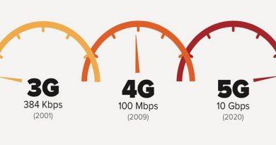 5G mreža