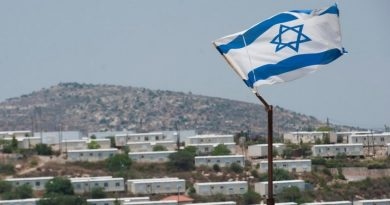 Činjenice o Izraelu